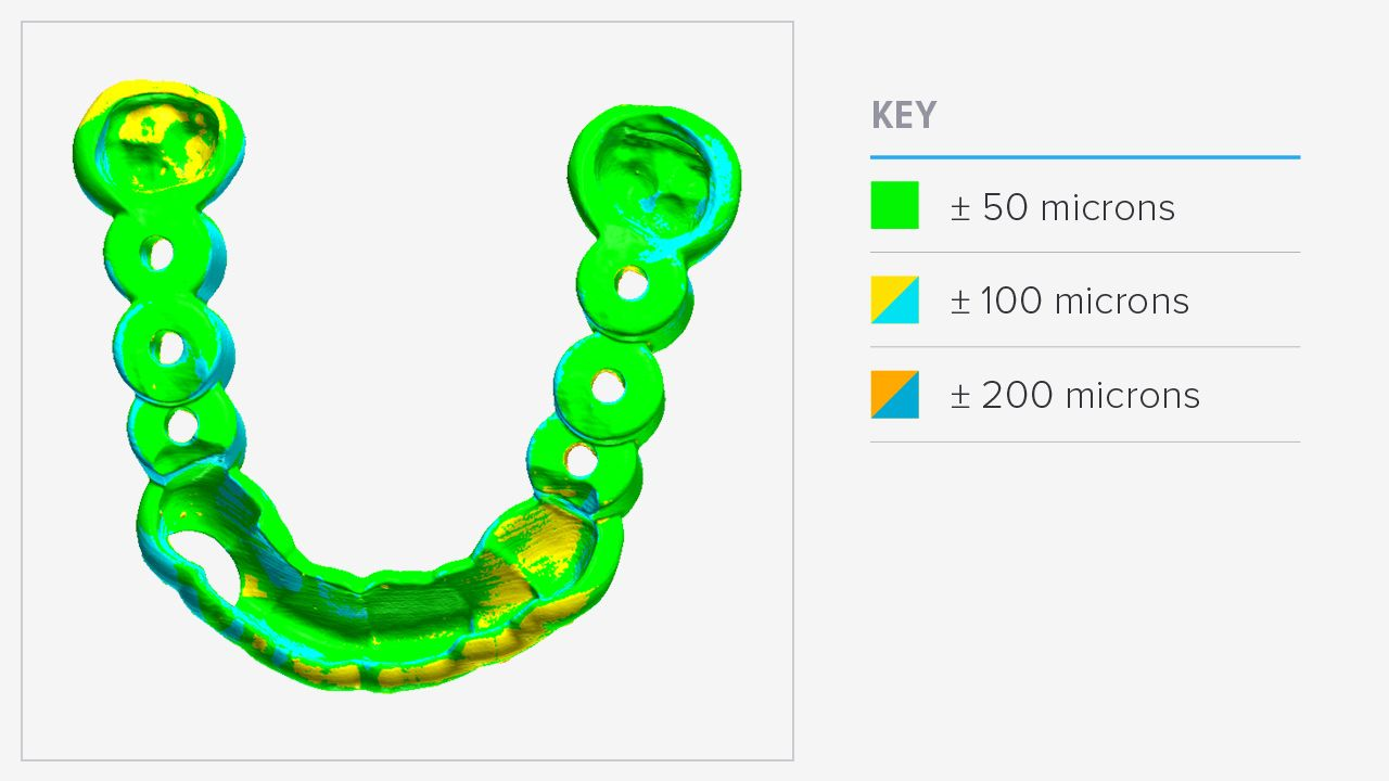 Dental-accuracy-heat-map1-v5-640x3602x.jpg.2708x0_q80