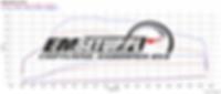 wykres mocy EMseup Hamwna 4x4