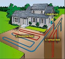 Geothermal-Heating-Digging-the-Ground.jp
