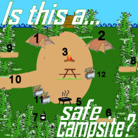 Best Campsite Layout for Camping with Kids
