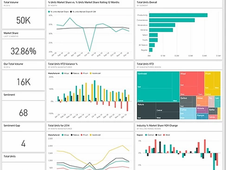 What's The Story With Microsoft Power BI?