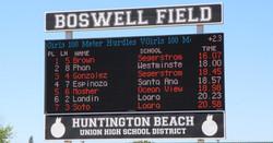 7 line full color scoreboard