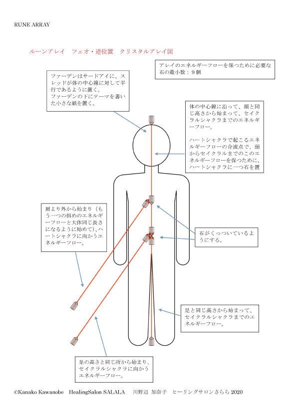 ルーンアレイフェオ-05.jpg