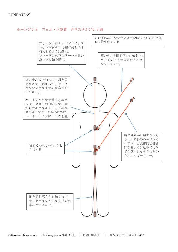 ルーンアレイフェオ-04.jpg