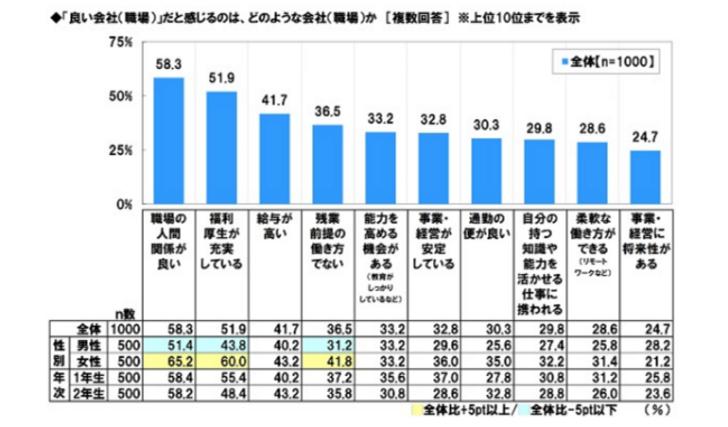 中小企業の福利厚生.png