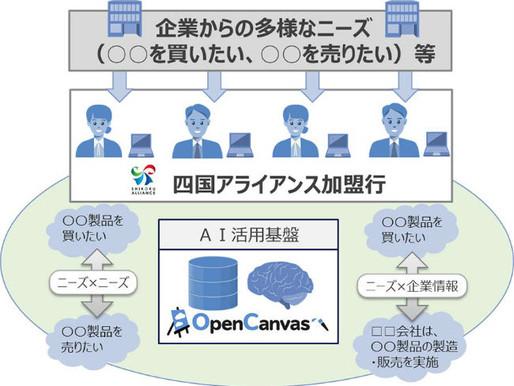 4銀行をつなぐビジネスマッチングAI活用実証実験を開始