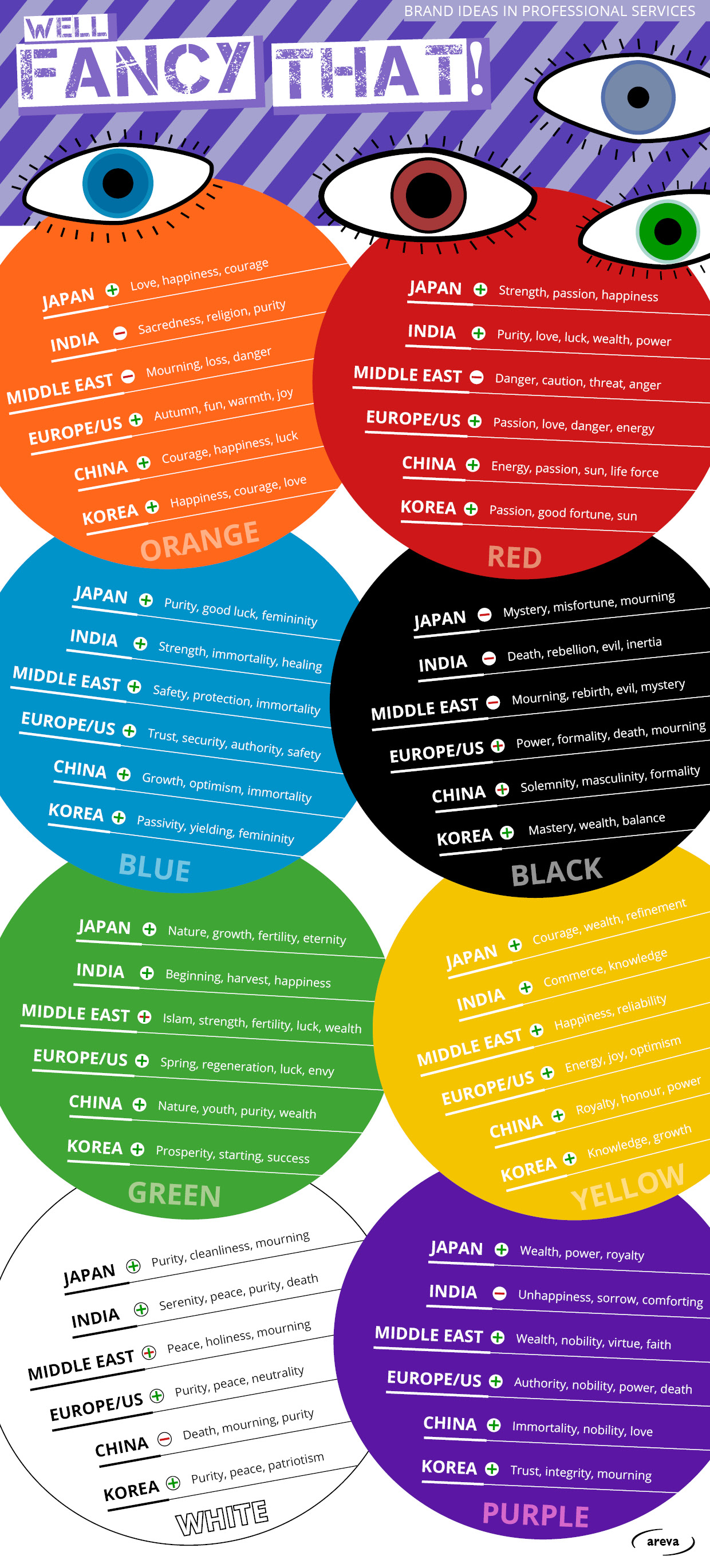 Marketing colours guide