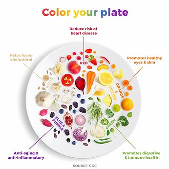 color your plate.webp