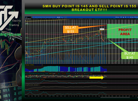 SMH buy point is 145 and sell point is 155 breakout ETF!!!