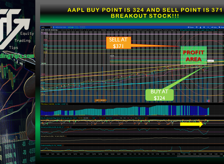 AAPL buy point is 324 and sell point is 371 breakout stock!!!