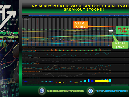 NVDA buy point is 287.50 and sell point is 310.50 breakout STOCK!!!