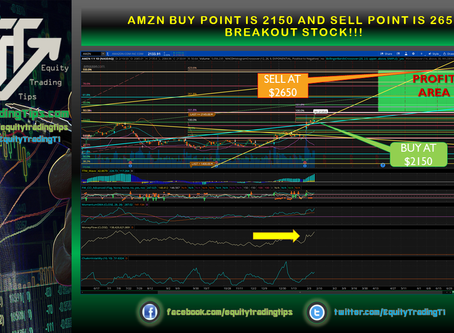 AMZN buy point is 2150 and sell point is 2650 breakout STOCK!!!