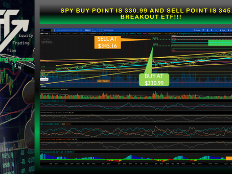 SPY buy point is 331 and sell point is 345 breakout ETF!!!