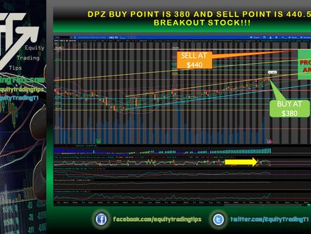 DPZ buy point is 380 and sell point is 440.50 breakout STOCK!!!