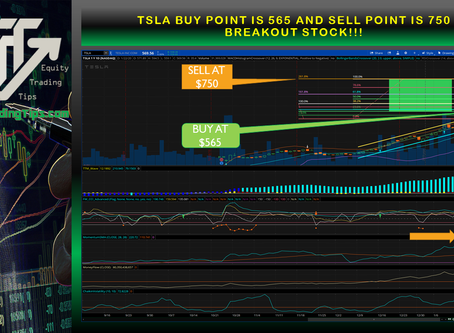 TSLA buy point is 565 and sell point is 750 breakout stock!!!