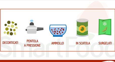 Alimenti ricchi di ferro: quali scegliere e come consumarli?