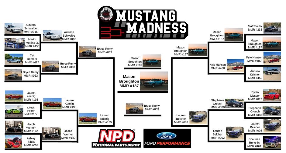2021 Mustang Madness Final Bracket.png