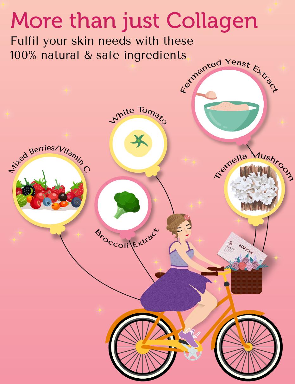 Berrigen Ingredients.png