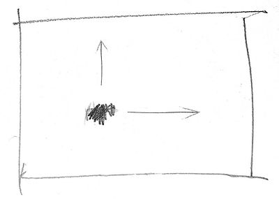 Sketch showing a focal point moved to the left and down.