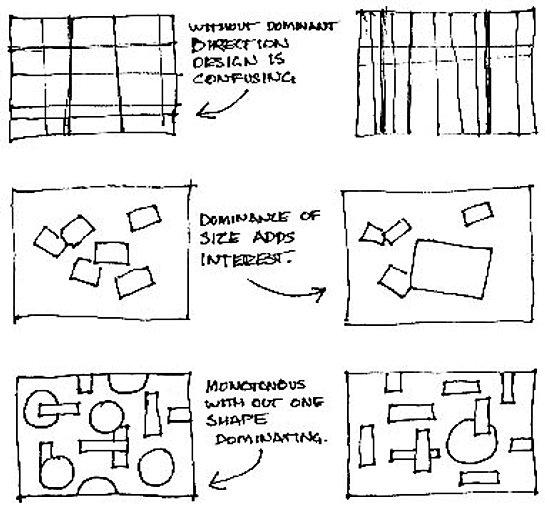 Design Overview | John Lovett Design