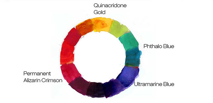 Color wheel made from 4 colors.