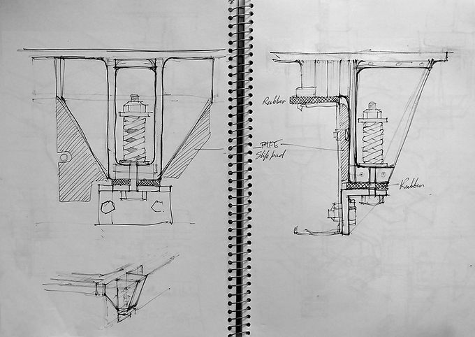 industrial sketches