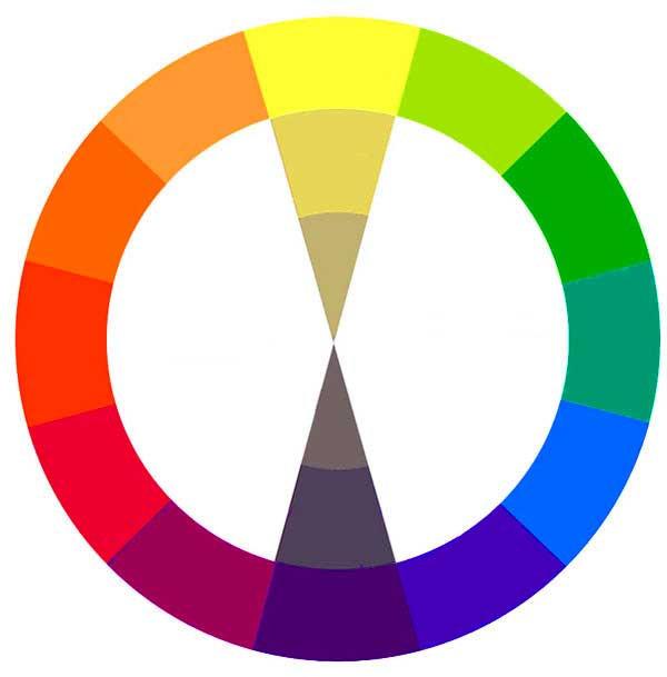Color Wheel showing color contrast