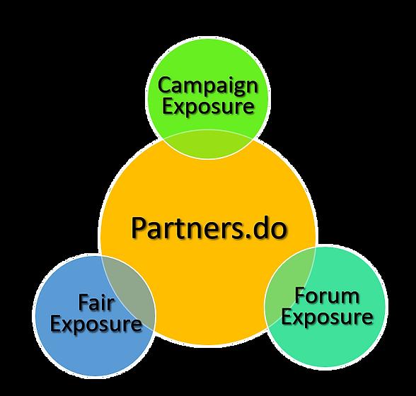 Partner.do_Model_v8.png
