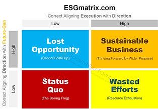 ESGmatrix_SB_v4.jpg