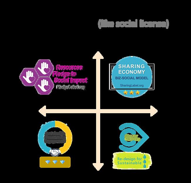 SE_Label_Model_4_SocialLicense_v20.png