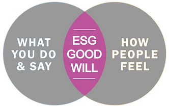 ESG_Goodwill_v11_Purple_Only.png