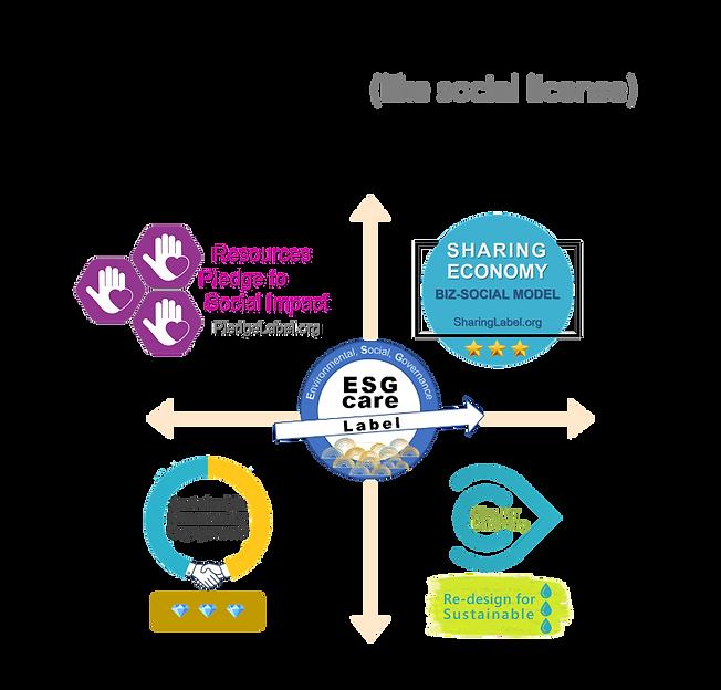 SE_Label_Model_5_SocialLicense_v20.png