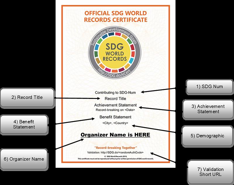 SDGWR_Spec_v3_1_noTitle_Organizer_Low.pn
