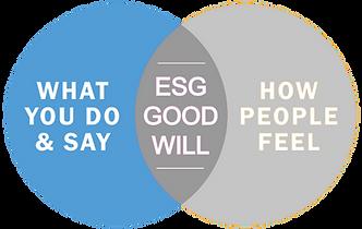 ESG_Goodwill_v11_Blue_Only.png