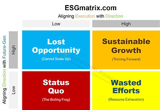 ESGmatrixCom_FG-DI-EX_v12_watermark.jpg