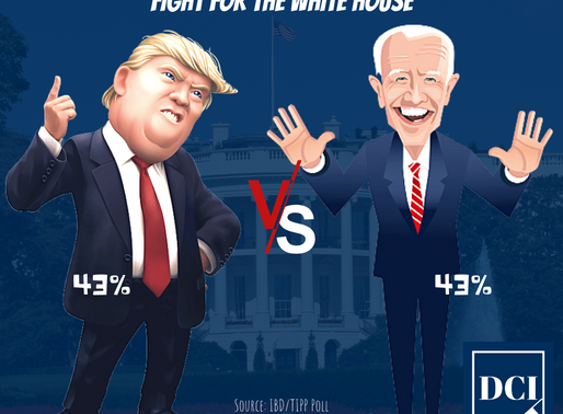 Newest Polls: Trump VS. Biden