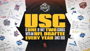 Draft Pick Every Year - 1920x1080.jpg