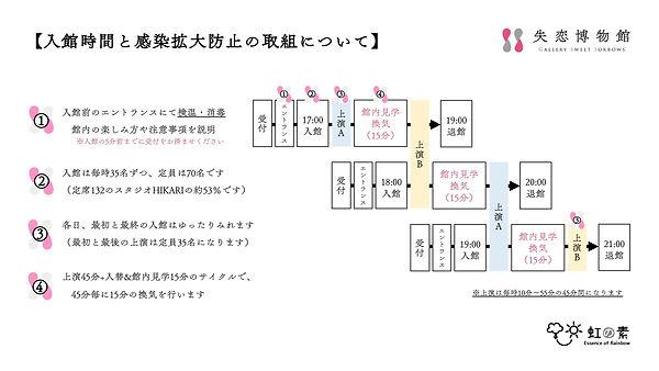 入館時間と感染防止拡大について.jpg
