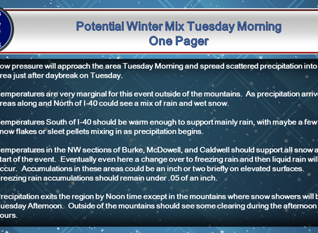 Brief Winter Mix Tuesday Morning Along and North of I-40 And In The NC Mountains