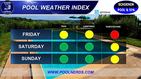 Pool Forecast.png