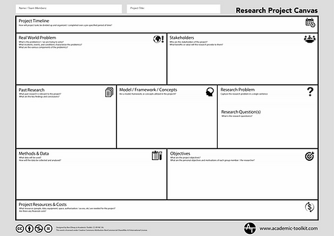 Research Project Canvas 2018.png