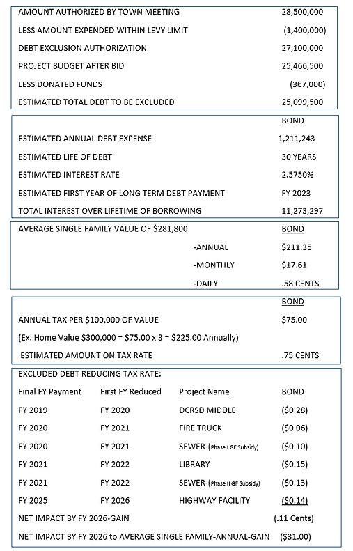 PSB Debt Impacts 10-26.png