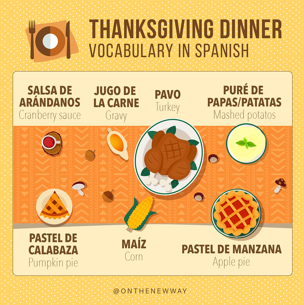Thanksgiving Vocabulary in Spanish