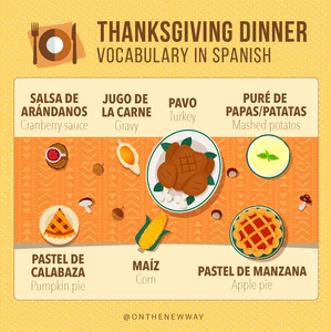 Thanksgiving dinner vocabulary in Spanish