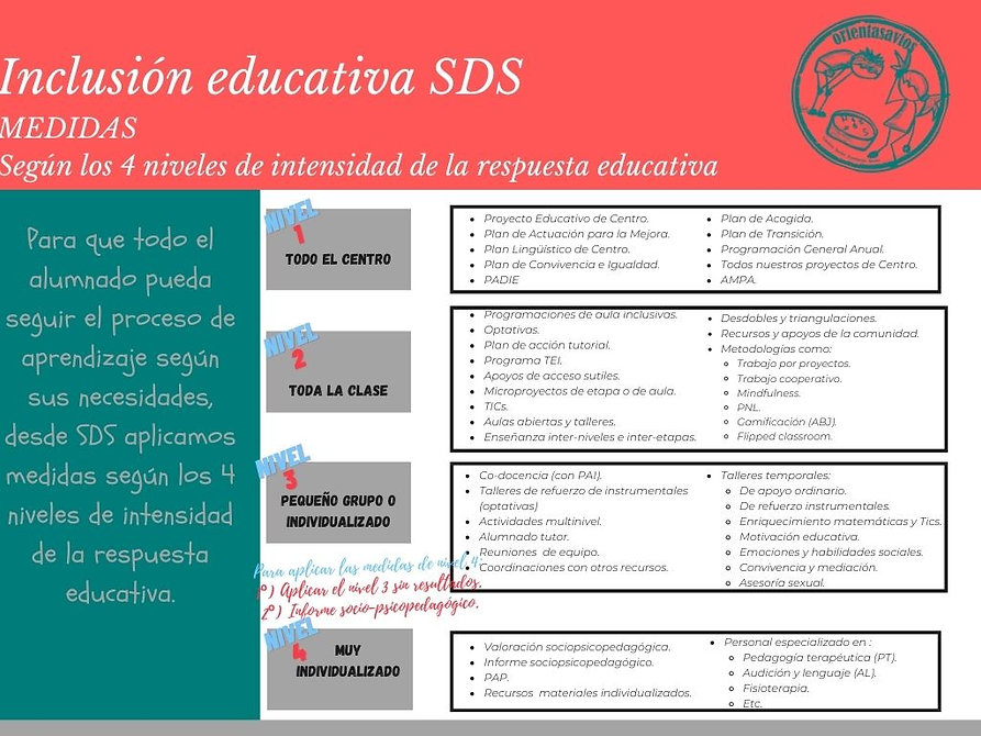 Inclusión educativa Centro SDS