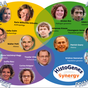 ERC Synergy Grant HistoGenes
