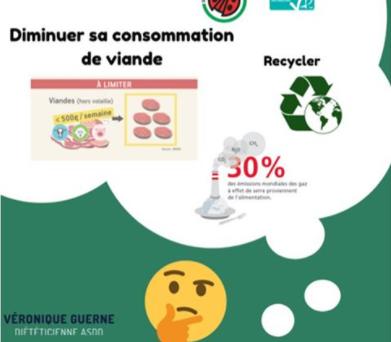 Alimentation & environnement