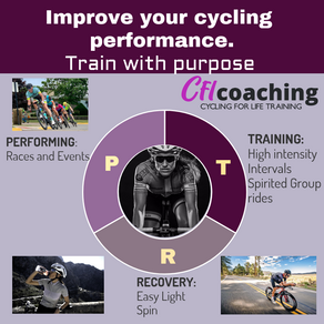 Training with Purpose for better performance