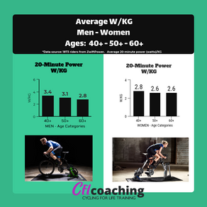 How to measure and maintain your cycling fitness... for life!