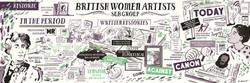 British Women Artists 1750-1950Sub-Group Mindmap
